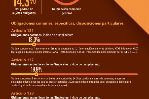 sindicatos-01883B5DA1-EDFD-0BE6-2490-8DFF0505832F.jpg